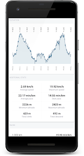 Track My Trails - Your Ultimate GPS Tracker Screenshot